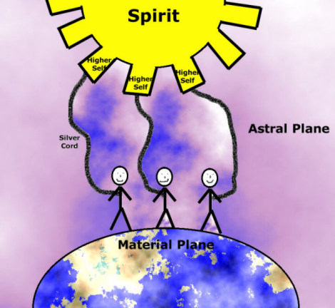 concept drawing of the Spiritual Cosmos